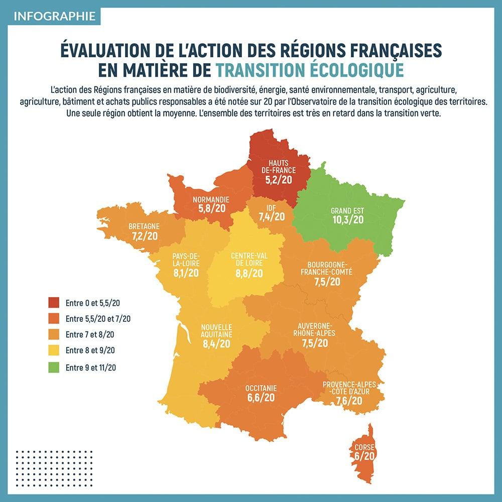 Évaluation de l'action des régions françaises en matière de transition écologique
